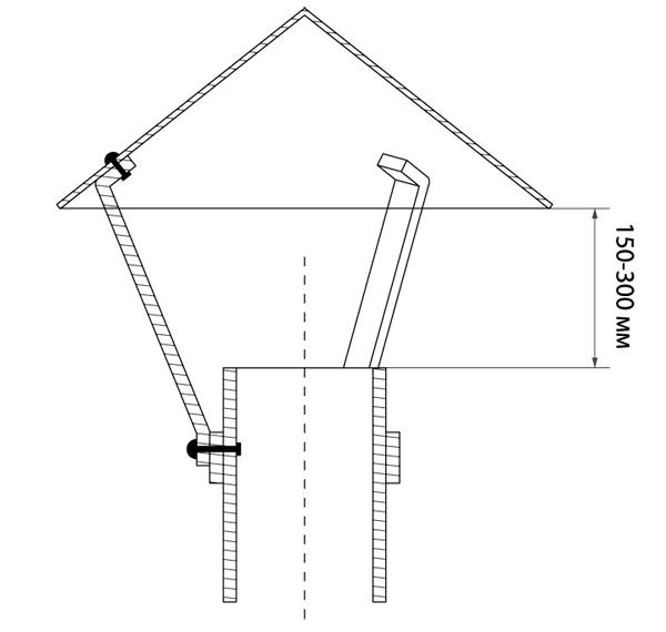 Схема защитного колпака