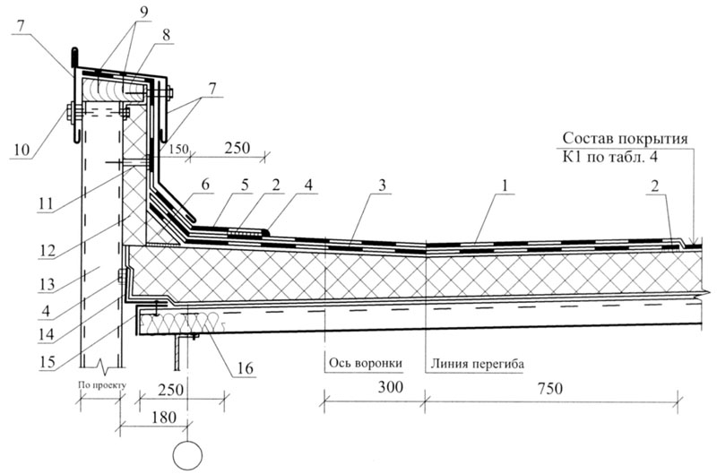 Гидроизоляция парапета руберойдом гидроизоляция техномаст технические характеристики