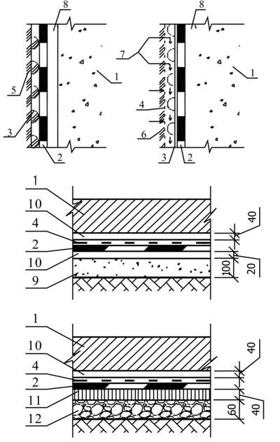 Пола иркутск гидроизоляция